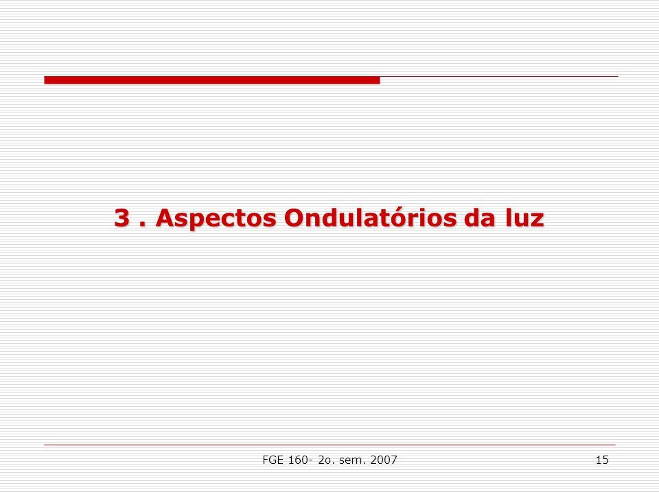 3 . Aspectos Ondulatórios da luz