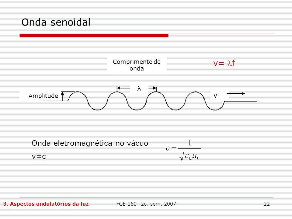 Onda senoidal v= f  v Onda eletromagnética no vácuo v=c