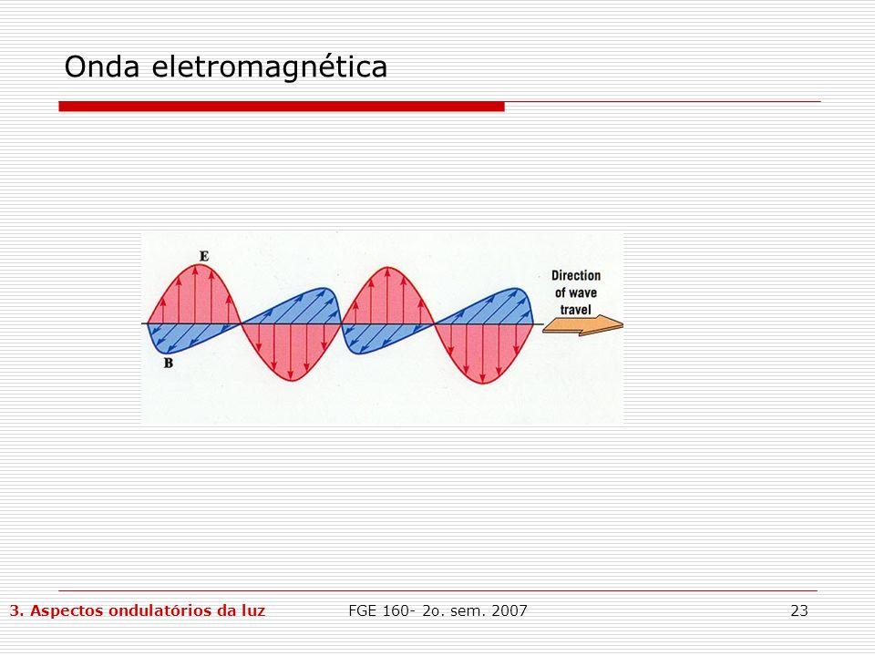 Onda eletromagnética 3. Aspectos ondulatórios da luz
