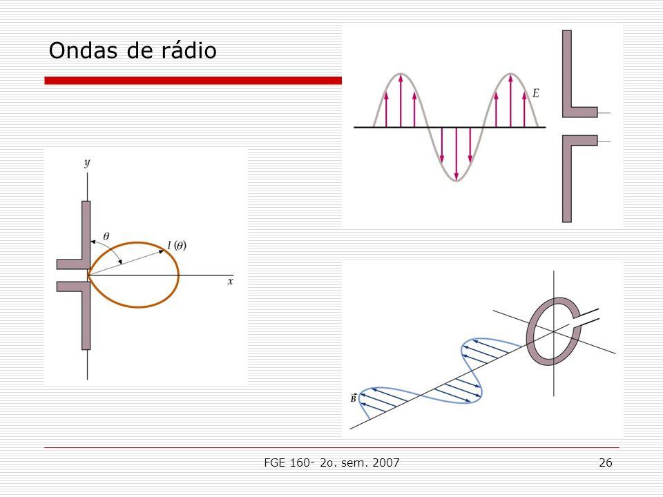 Ondas de rádio FGE 160- 2o. sem. 2007