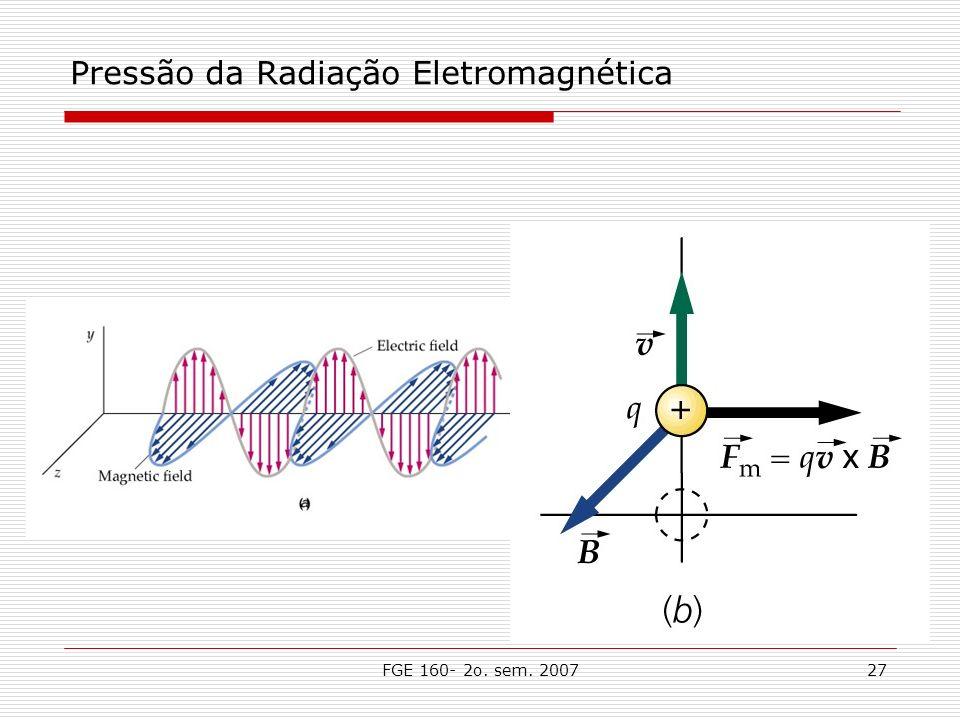 Pressão da Radiação Eletromagnética