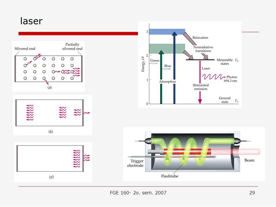 laser FGE 160- 2o. sem. 2007