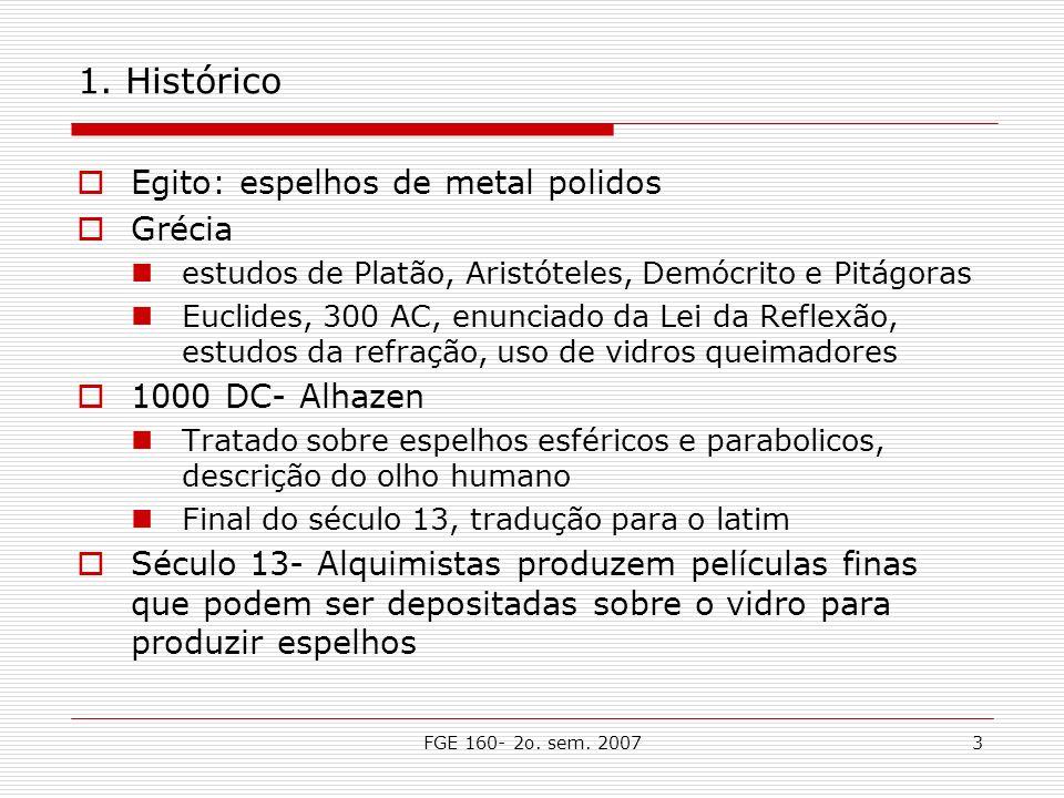 1. Histórico Egito: espelhos de metal polidos Grécia 1000 DC- Alhazen