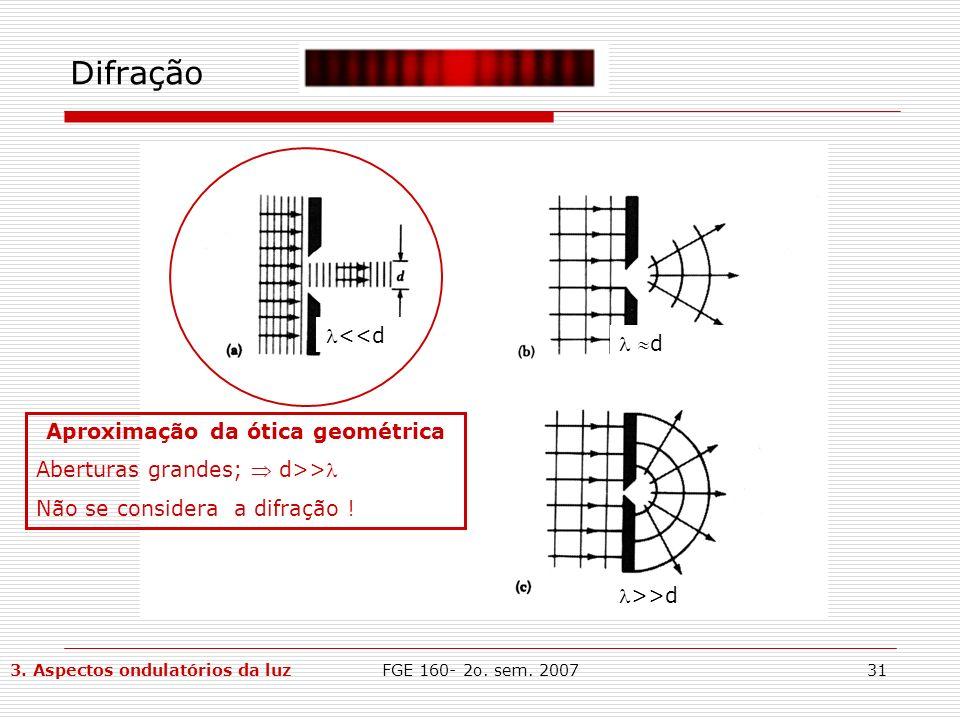 Aproximação da ótica geométrica
