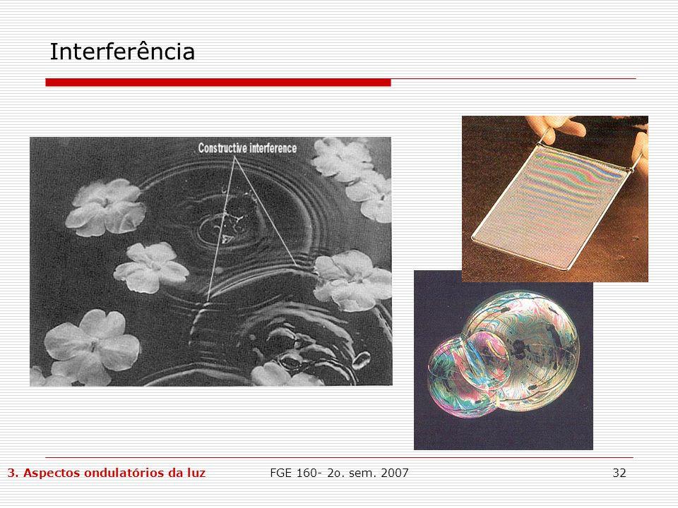 Interferência 3. Aspectos ondulatórios da luz FGE 160- 2o. sem. 2007