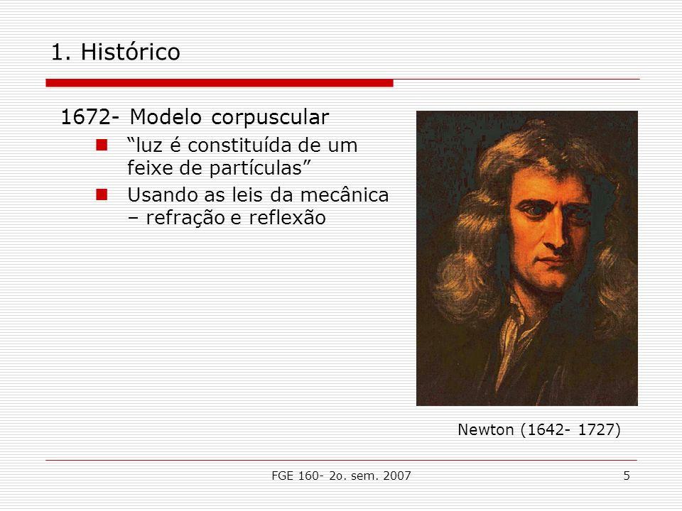 1. Histórico 1672- Modelo corpuscular
