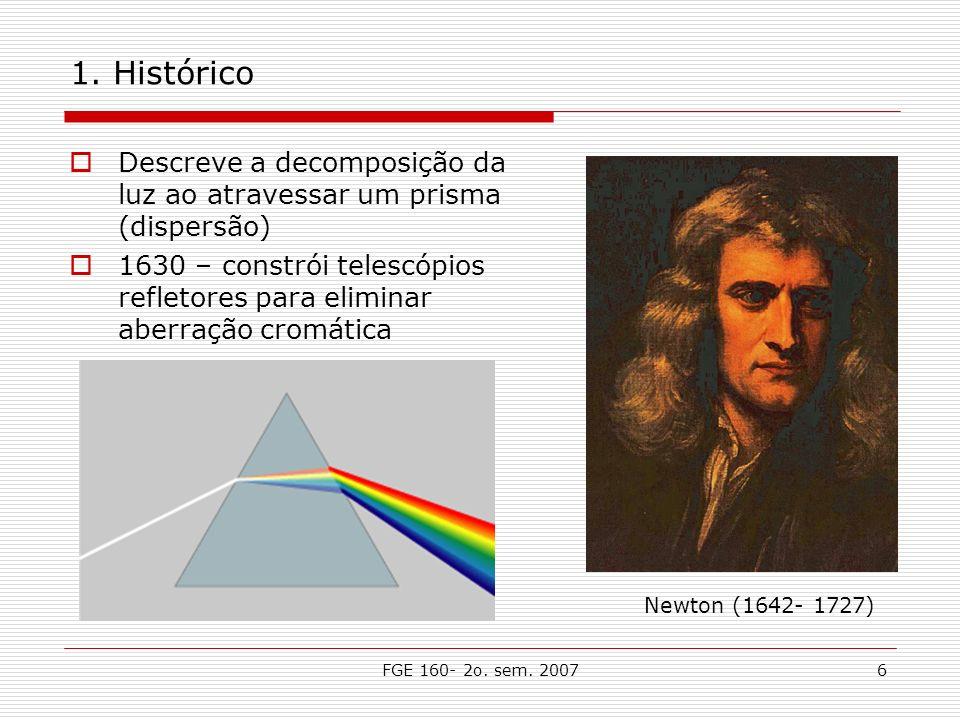 1. Histórico Descreve a decomposição da luz ao atravessar um prisma (dispersão)