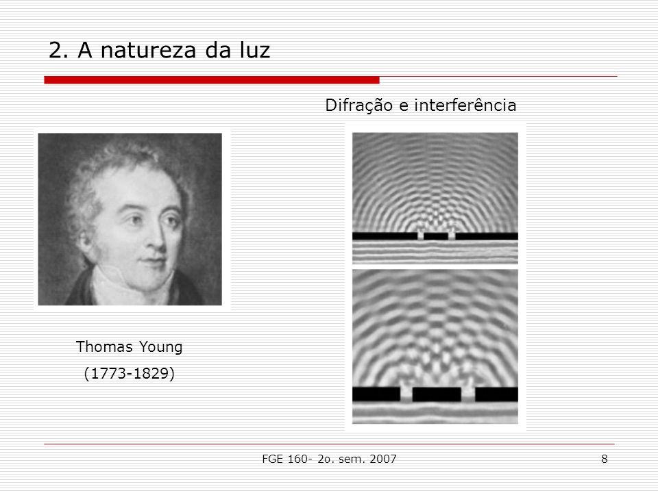 2. A natureza da luz Difração e interferência Thomas Young (1773-1829)