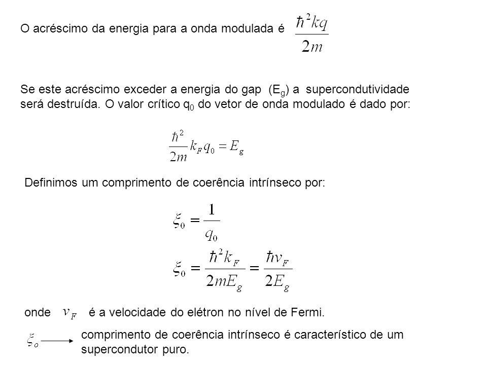 O acréscimo da energia para a onda modulada é
