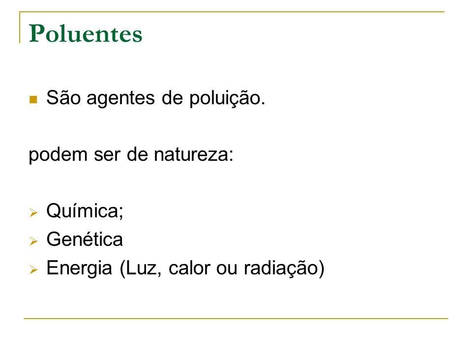 Poluentes São agentes de poluição. podem ser de natureza: Química;