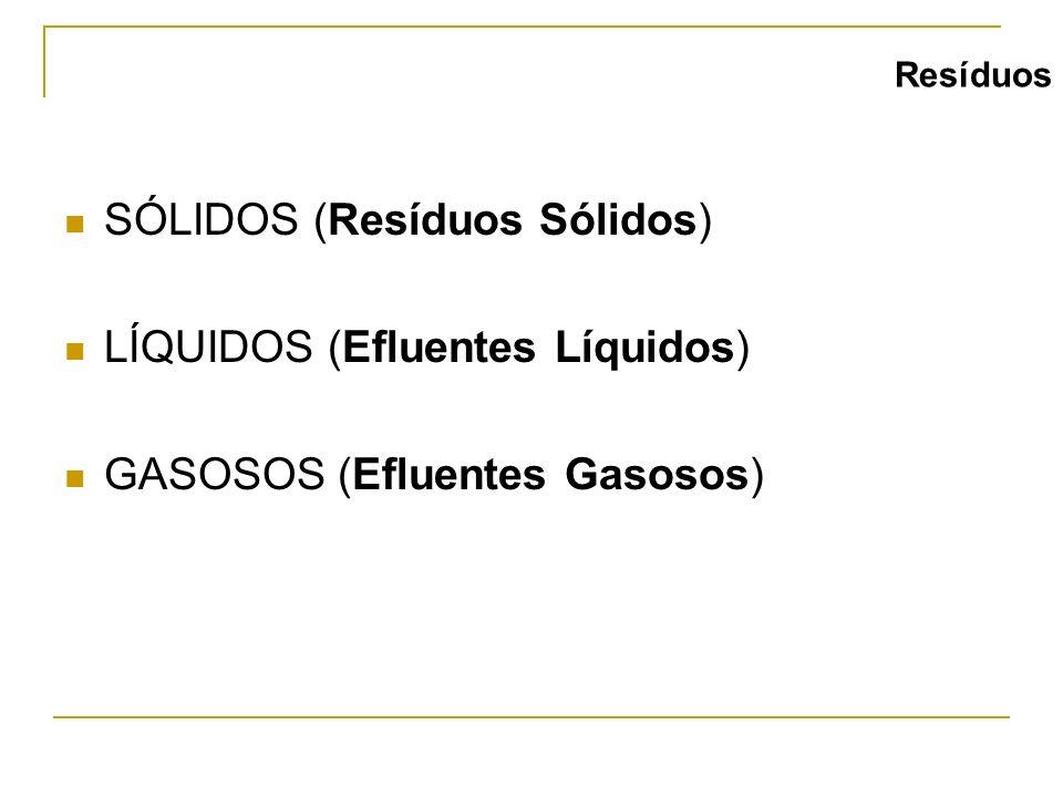 SÓLIDOS (Resíduos Sólidos) LÍQUIDOS (Efluentes Líquidos)