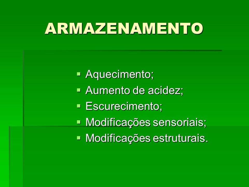 ARMAZENAMENTO Aquecimento; Aumento de acidez; Escurecimento;