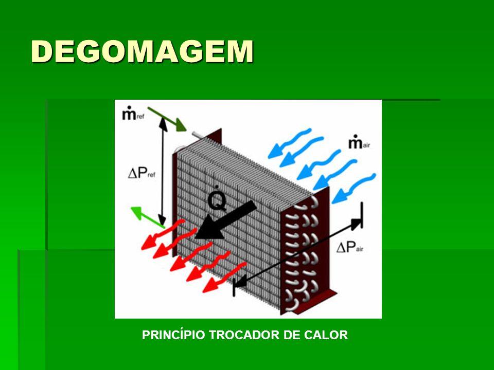 PRINCÍPIO TROCADOR DE CALOR