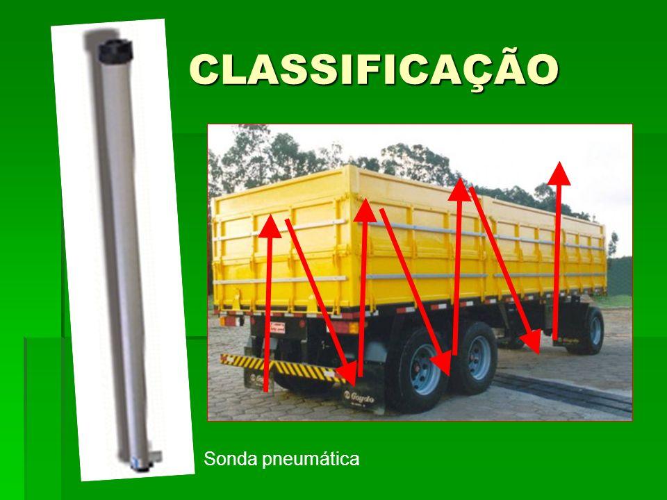 CLASSIFICAÇÃO Sonda pneumática