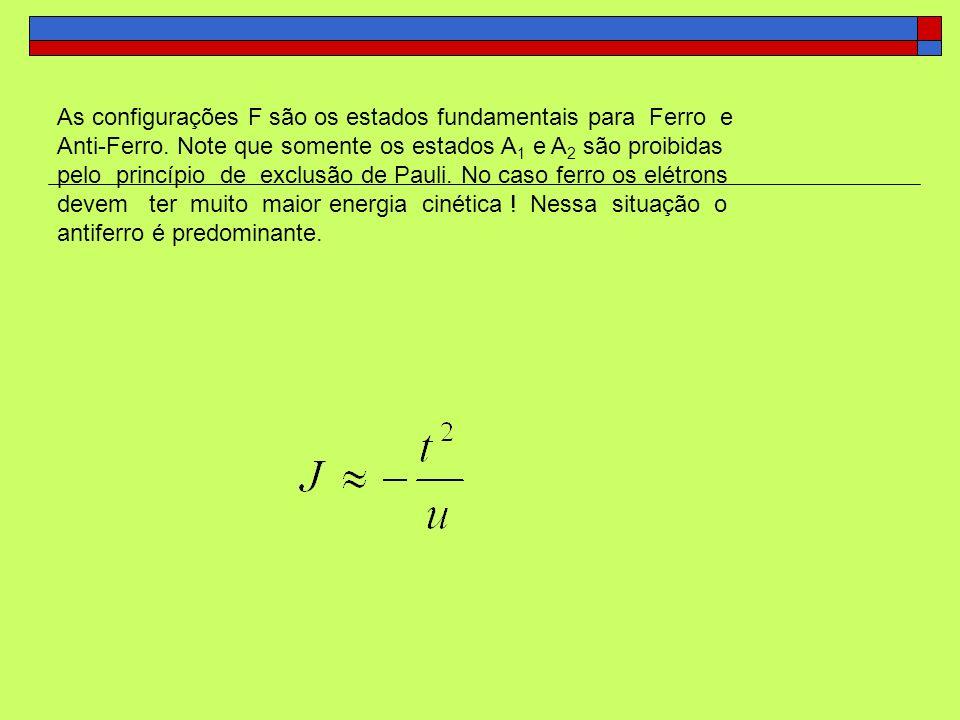 As configurações F são os estados fundamentais para Ferro e