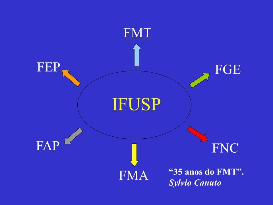FMT FEP FGE IFUSP FAP FNC FMA 35 anos do FMT . Sylvio Canuto