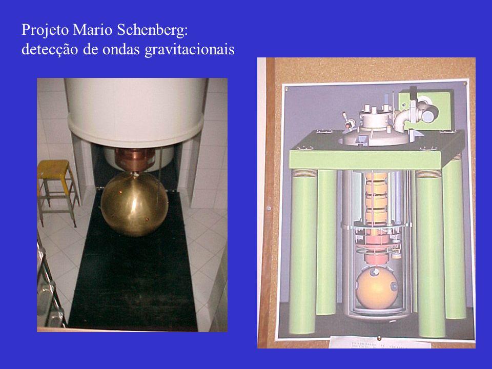 Projeto Mario Schenberg: detecção de ondas gravitacionais
