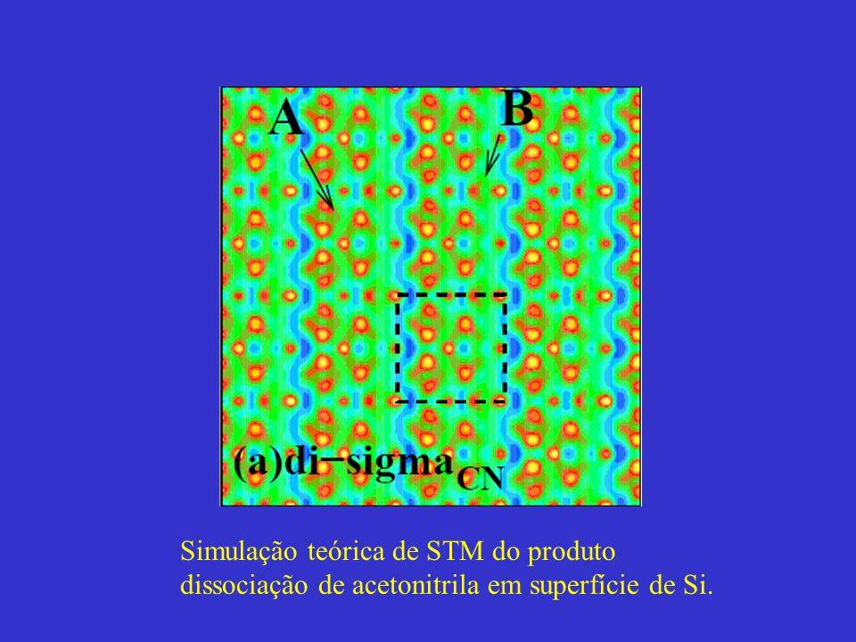 Simulação teórica de STM do produto dissociação de acetonitrila em superfície de Si.