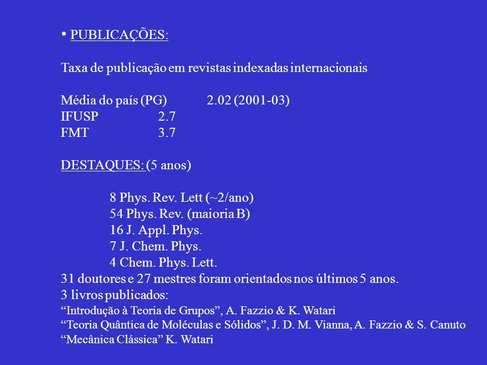 PUBLICAÇÕES: Taxa de publicação em revistas indexadas internacionais