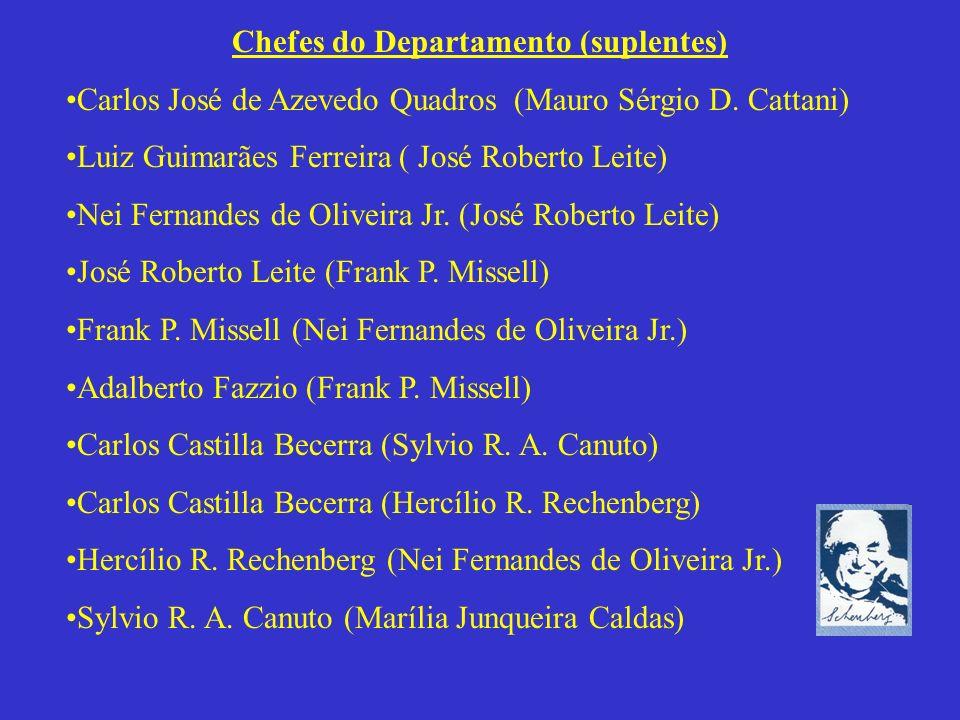 Chefes do Departamento (suplentes)