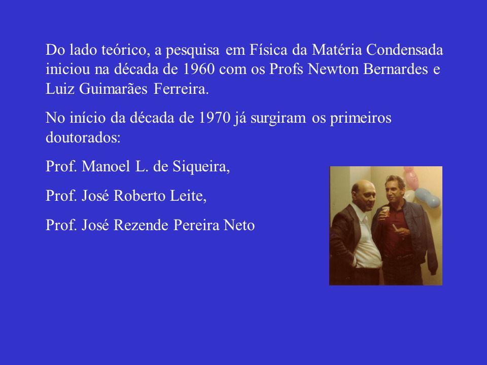 Do lado teórico, a pesquisa em Física da Matéria Condensada iniciou na década de 1960 com os Profs Newton Bernardes e Luiz Guimarães Ferreira.