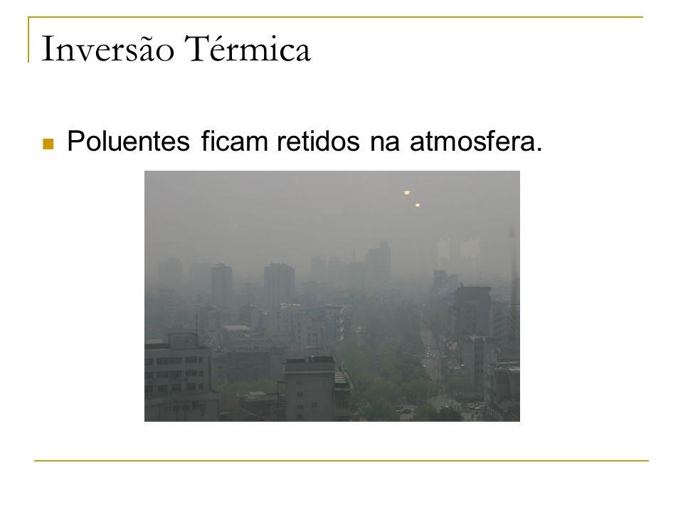 Inversão Térmica Poluentes ficam retidos na atmosfera.