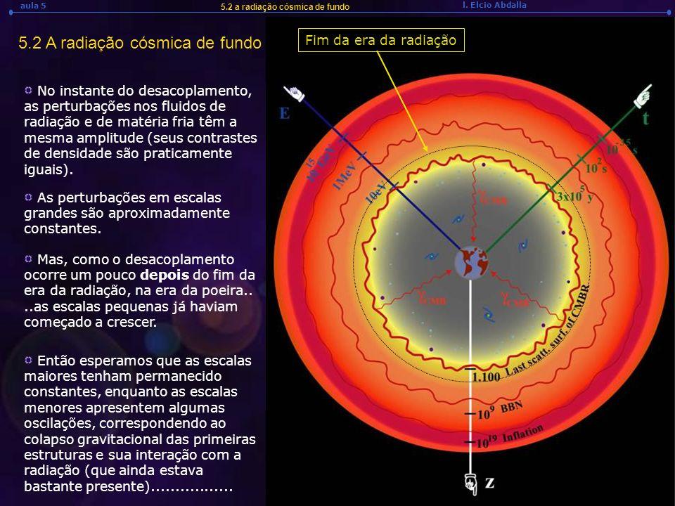 5.2 A radiação cósmica de fundo