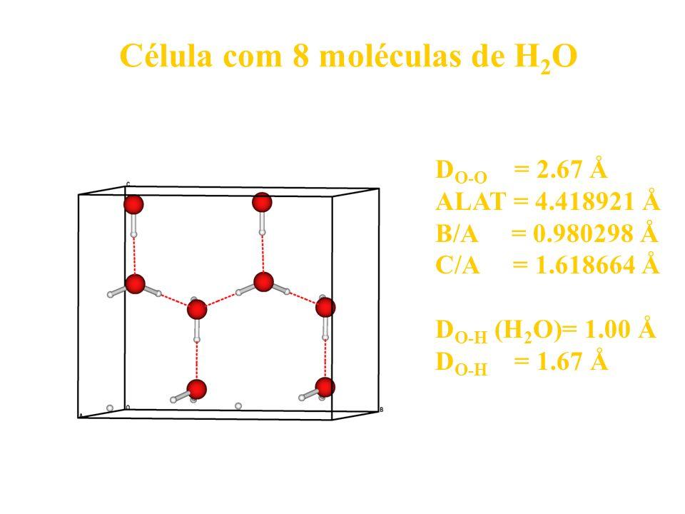 Célula com 8 moléculas de H2O