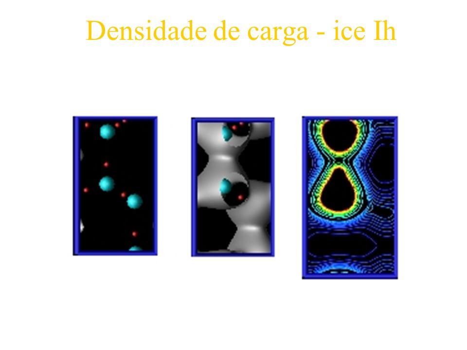 Densidade de carga - ice Ih