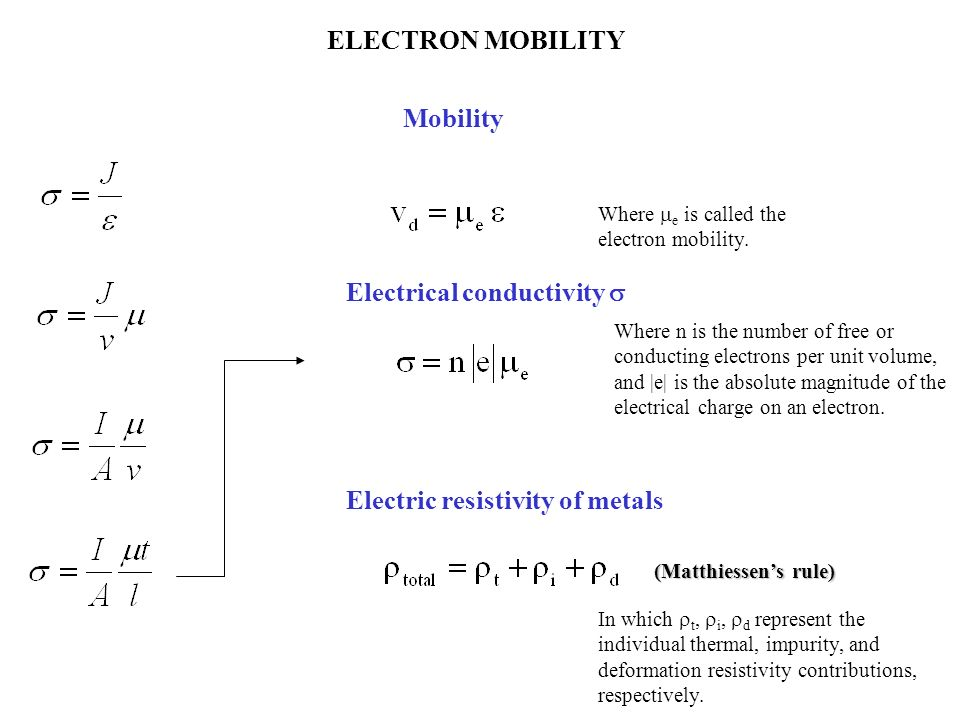 Electrical conductivity 