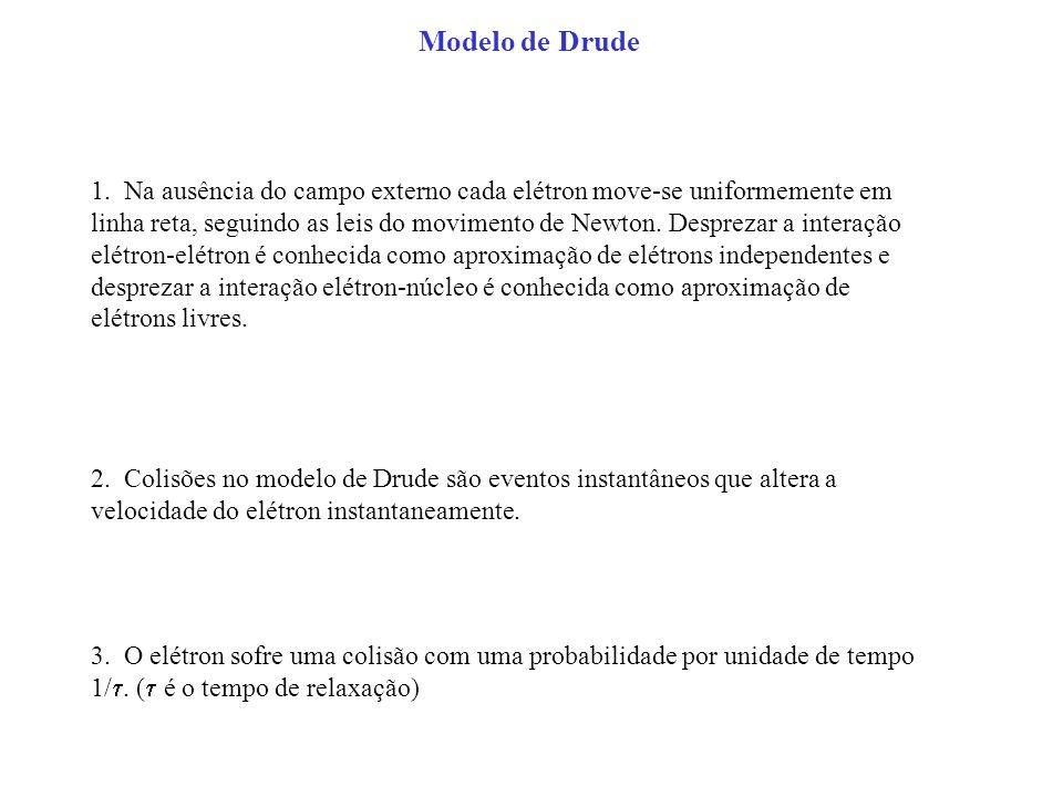 Modelo de Drude