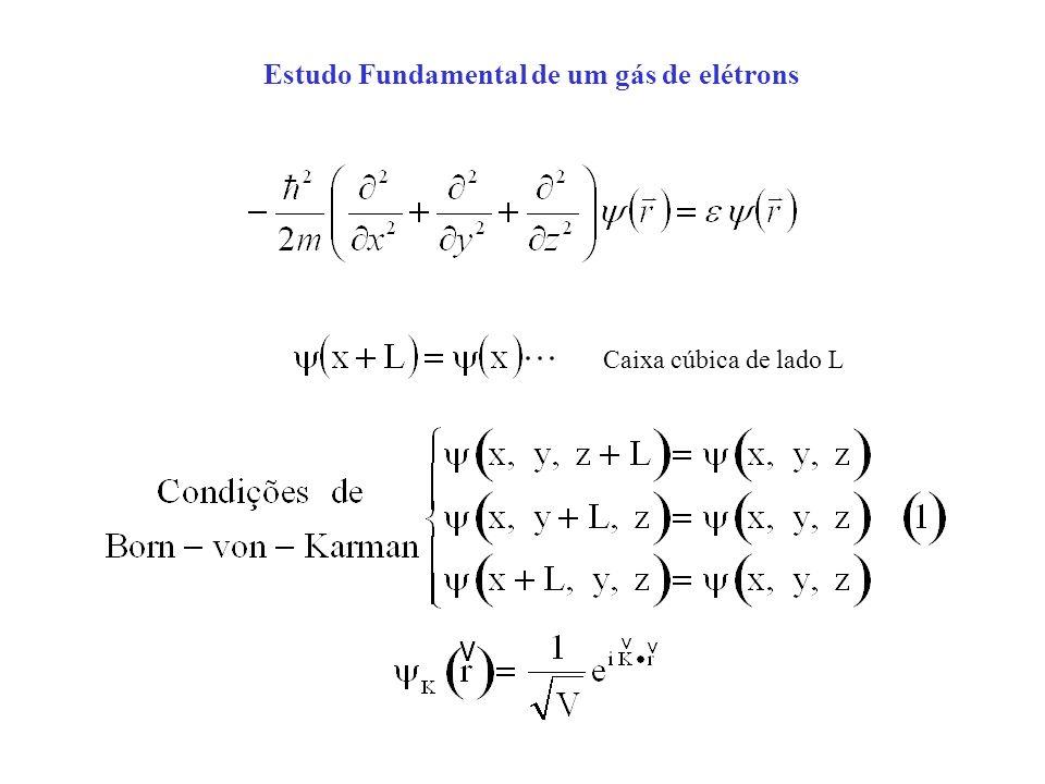 Estudo Fundamental de um gás de elétrons