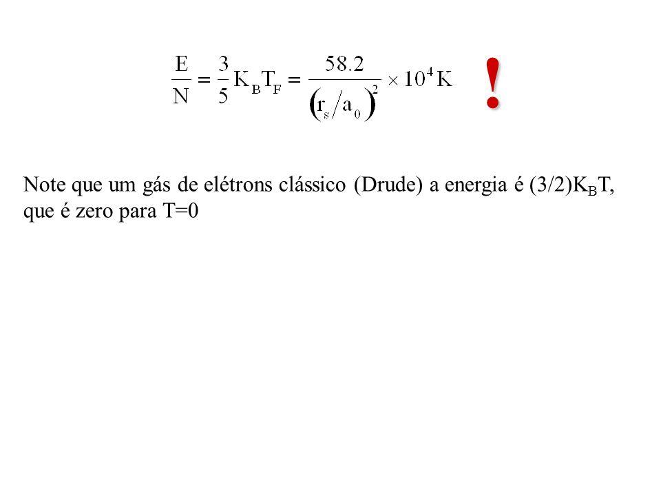 ! Note que um gás de elétrons clássico (Drude) a energia é (3/2)KBT, que é zero para T=0