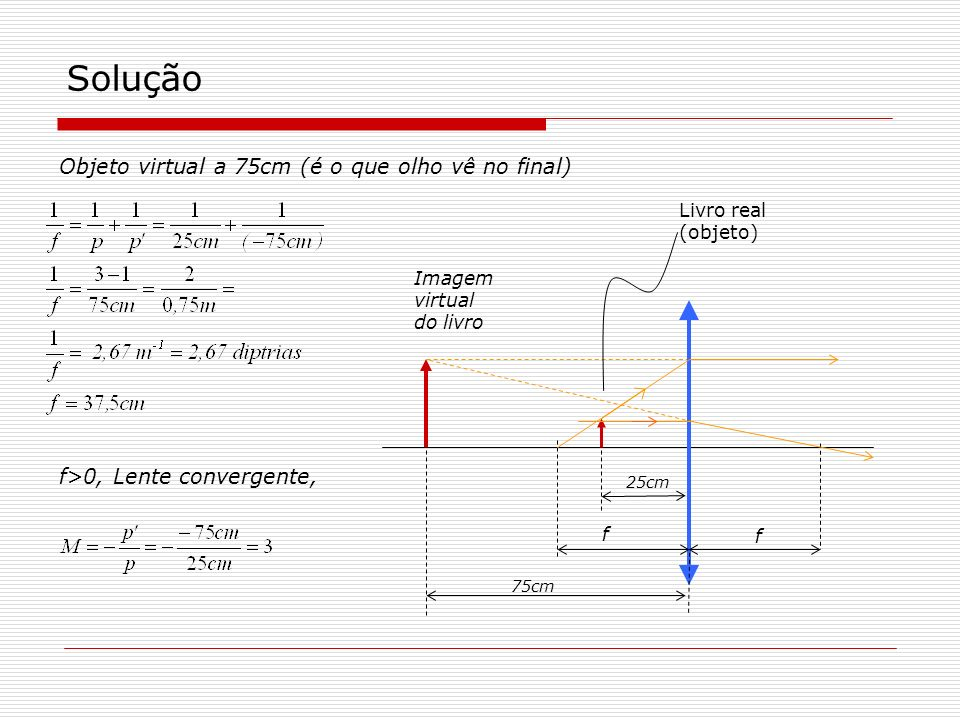 Solução Objeto virtual a 75cm (é o que olho vê no final)