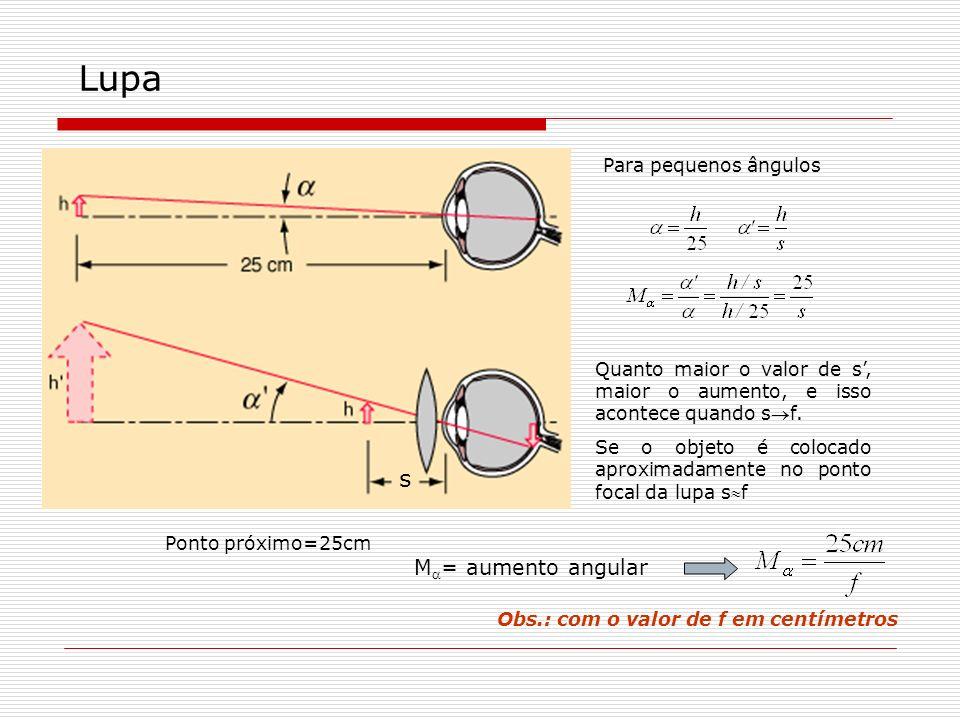 Lupa s M= aumento angular Para pequenos ângulos