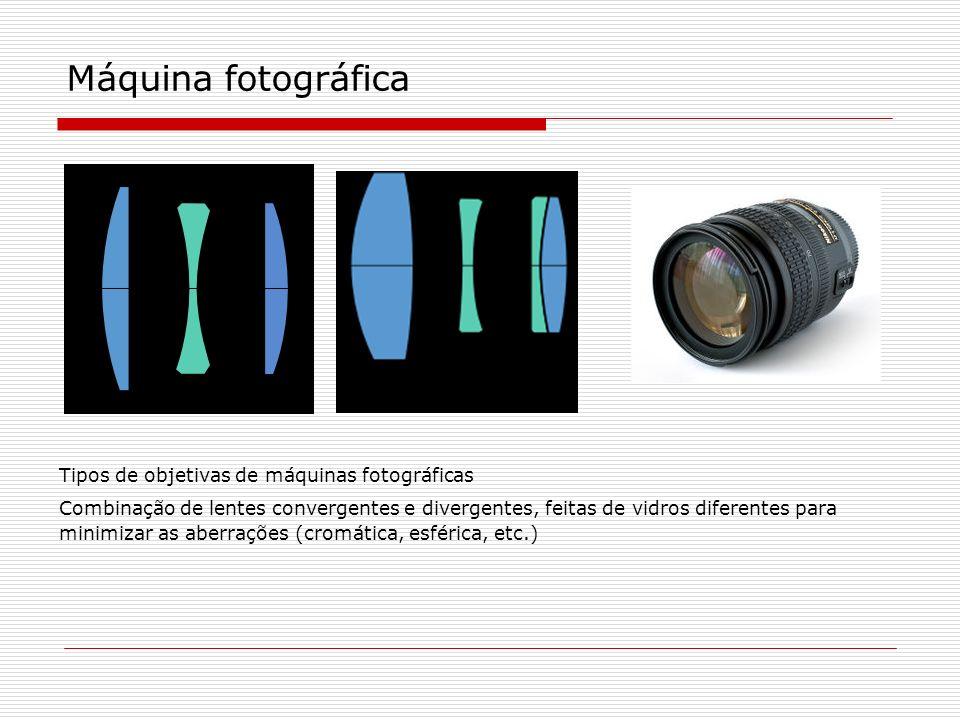Máquina fotográfica Tipos de objetivas de máquinas fotográficas