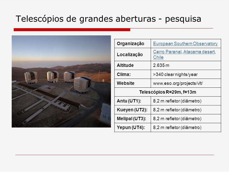Telescópios de grandes aberturas - pesquisa