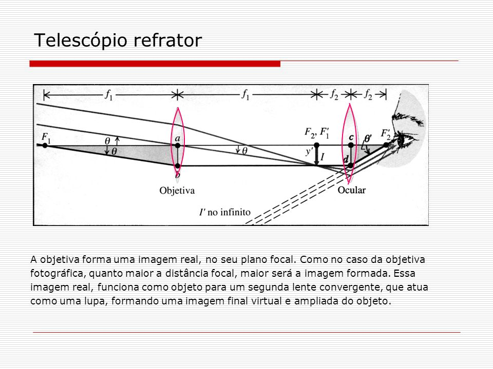Telescópio refrator