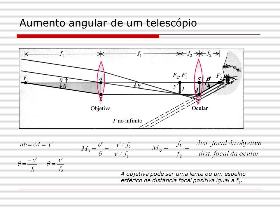 Aumento angular de um telescópio