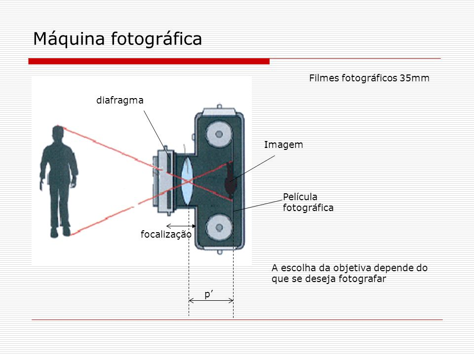 Máquina fotográfica Filmes fotográficos 35mm diafragma Imagem