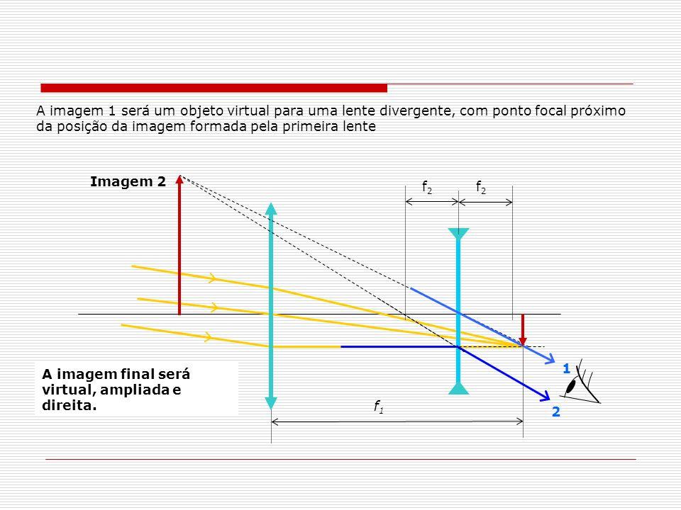 A imagem 1 será um objeto virtual para uma lente divergente, com ponto focal próximo da posição da imagem formada pela primeira lente