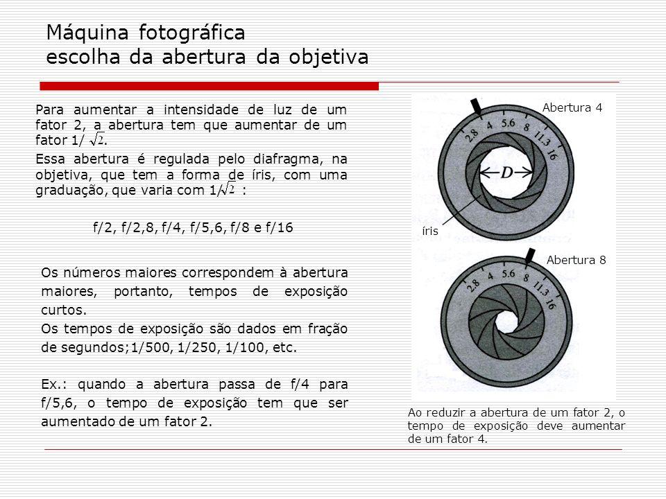 Máquina fotográfica escolha da abertura da objetiva