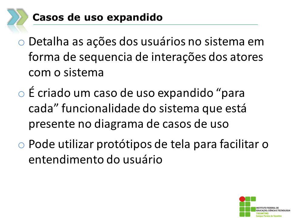 Casos de uso expandido Detalha as ações dos usuários no sistema em forma de sequencia de interações dos atores com o sistema.