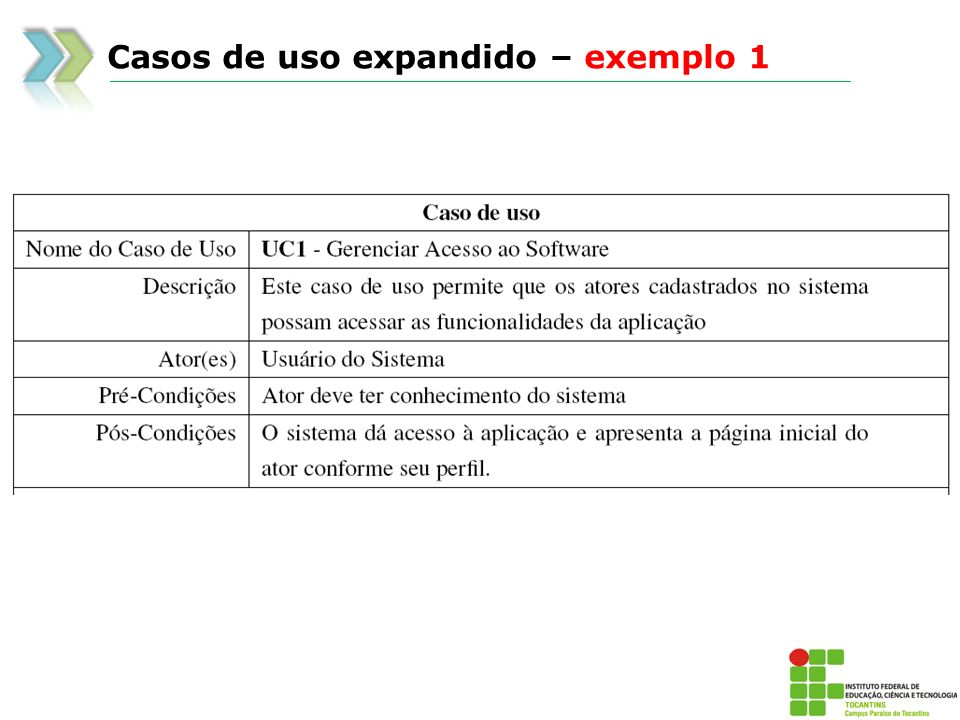 Casos de uso expandido – exemplo 1