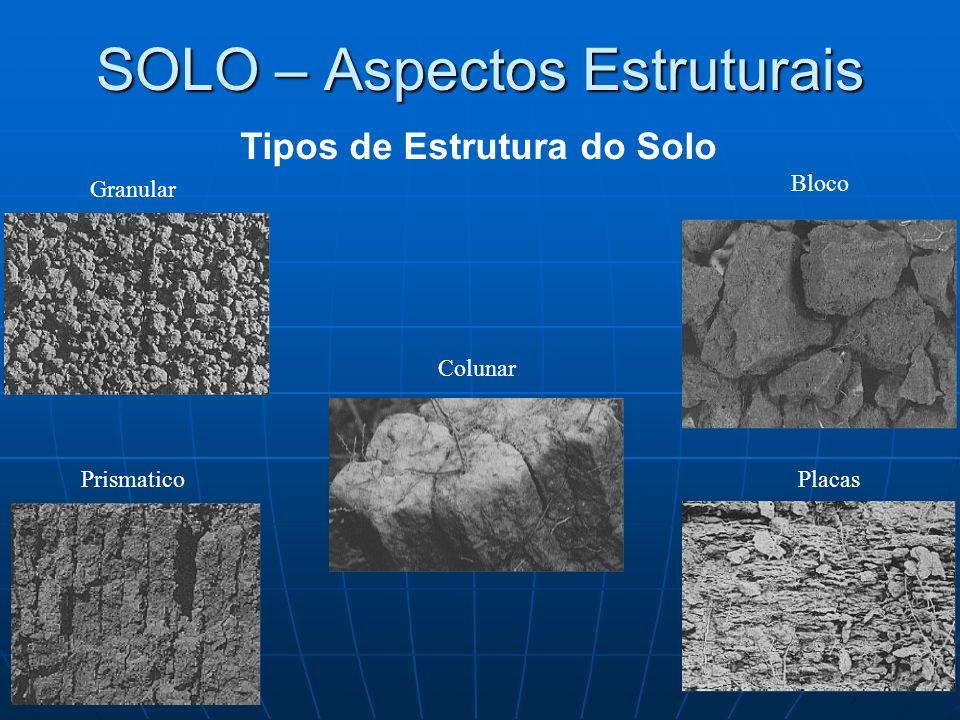 SOLO – Aspectos Estruturais