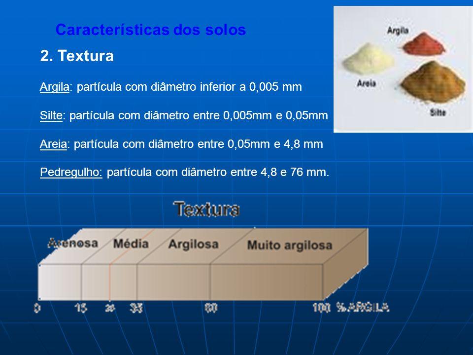 Características dos solos