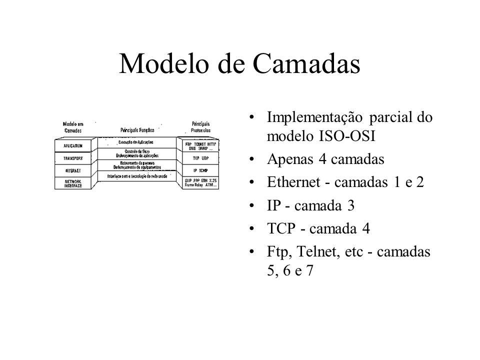 Modelo de Camadas Implementação parcial do modelo ISO-OSI