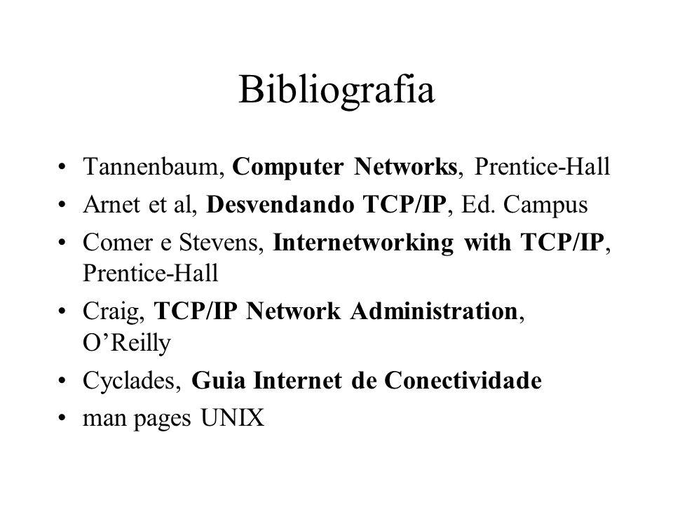 Bibliografia Tannenbaum, Computer Networks, Prentice-Hall