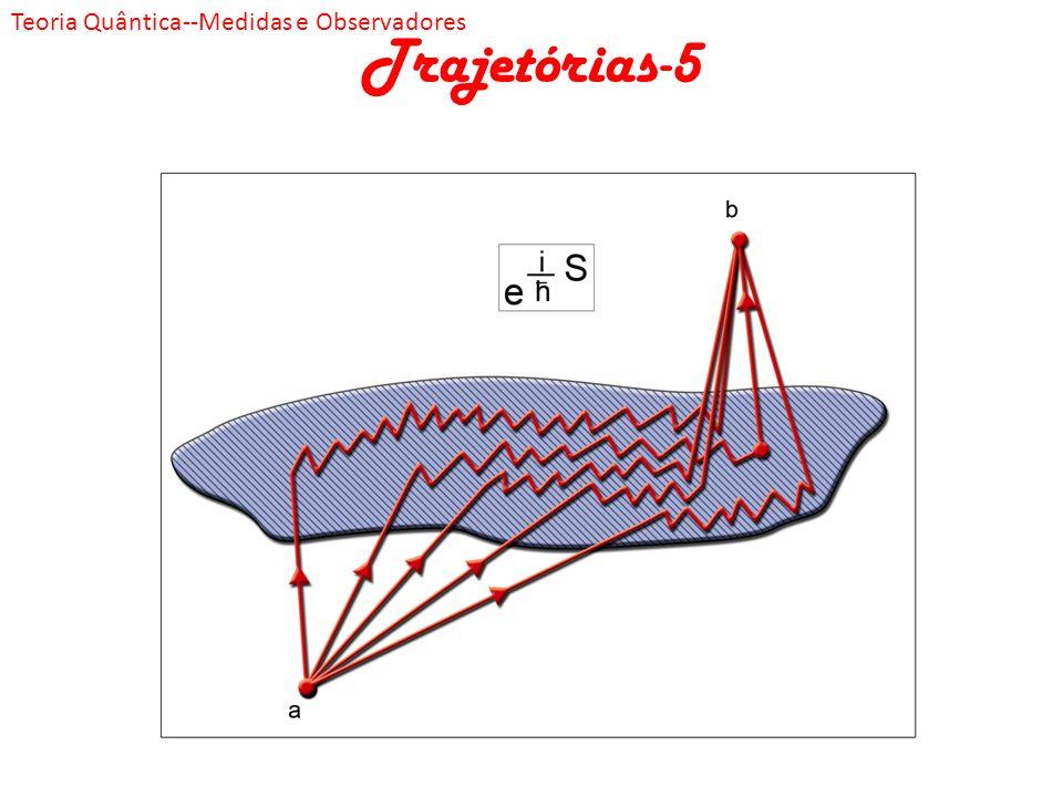 Trajetórias-5 Teoria Quântica--Medidas e Observadores