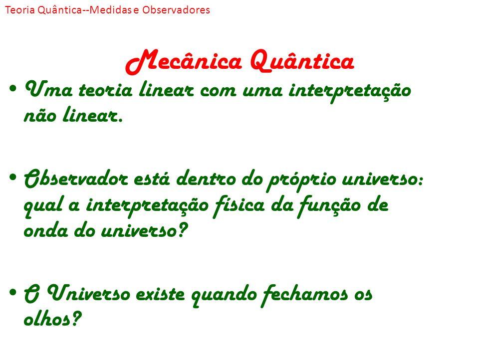 Mecânica Quântica Uma teoria linear com uma interpretação não linear.